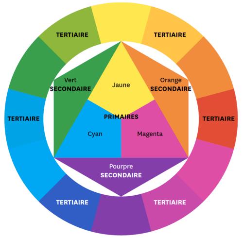 cercle-chroma