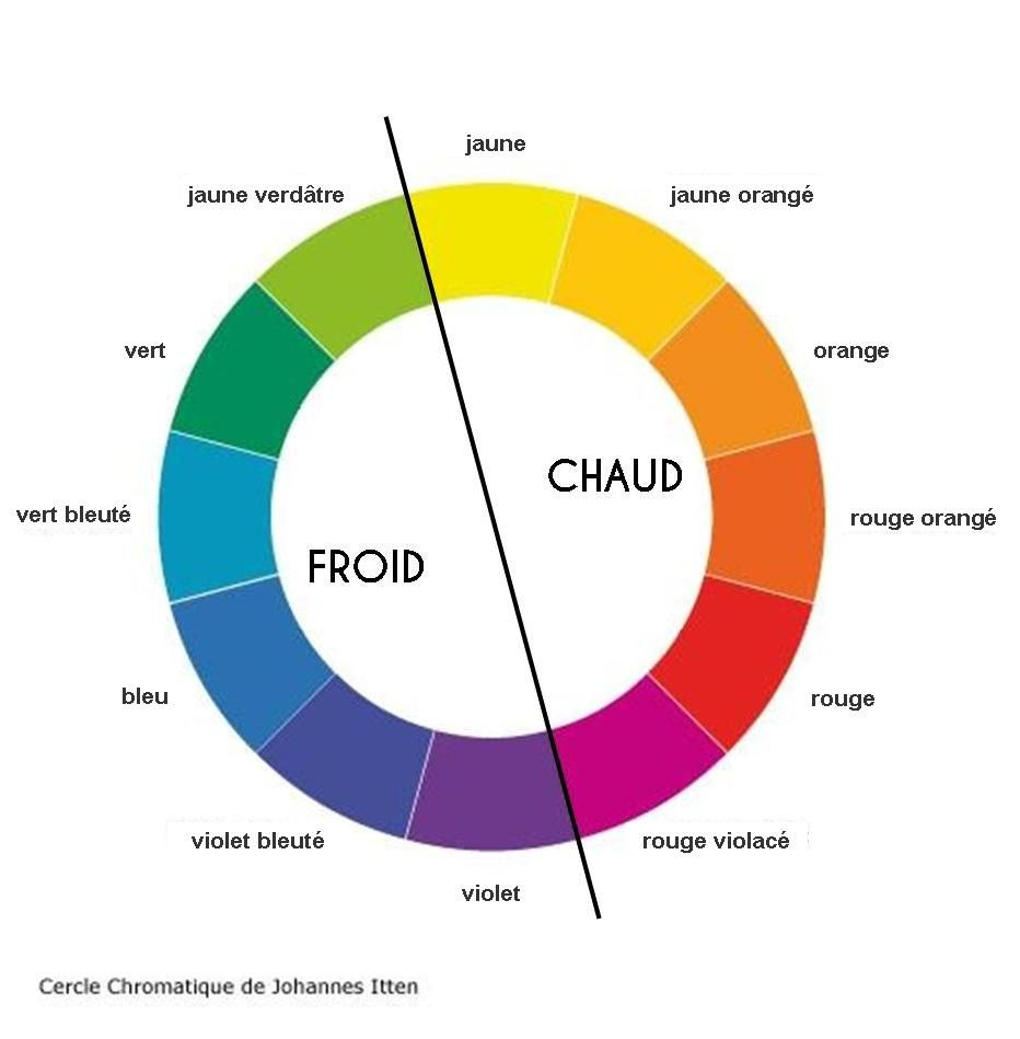 cercle-chaud-froid